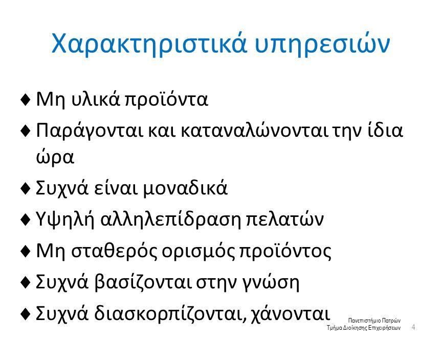 Πανεπιστήμιο Πατρών Τμήμα Διοίκησης Επιχειρήσεων 5 Παραγωγικότητα