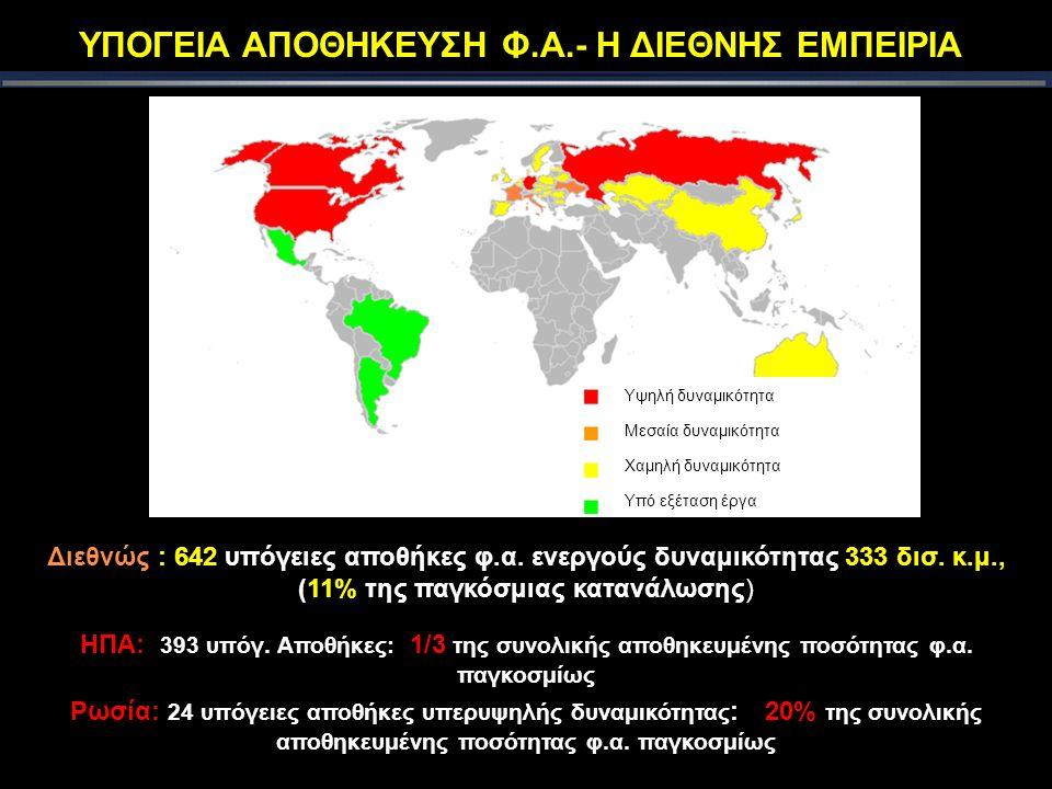 ΥΠΟΓΕΙΑ ΑΠΟΘΗΚΕΥΣΗ Φ.Α.- Η ΔΙΕΘΝΗΣ ΕΜΠΕΙΡΙΑ Διεθνώς : 642 υπόγειες αποθήκες φ.α.