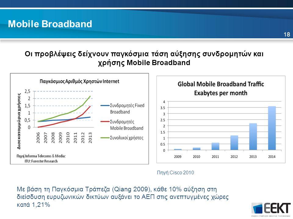 Mobile Broadband Οι προβλέψεις δείχνουν παγκόσμια τάση αύξησης συνδρομητών και χρήσης Mobile Broadband Πηγή:Cisco 2010 Με βάση τη Παγκόσμια Τράπεζα (Qiang 2009), κάθε 10% αύξηση στη διείσδυση ευρυζωνικών δικτύων αυξάνει το ΑΕΠ στις ανεπτυγμένες χώρες κατά 1,21% 18