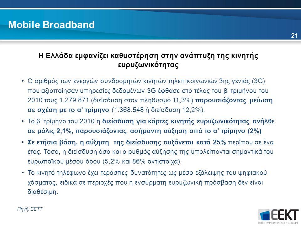 Mobile Broadband Η Ελλάδα εμφανίζει καθυστέρηση στην ανάπτυξη της κινητής ευρυζωνικότητας Ο αριθμός των ενεργών συνδρομητών κινητών τηλεπικοινωνιών 3ης γενιάς (3G) που αξιοποίησαν υπηρεσίες δεδομένων 3G έφθασε στο τέλος του β' τριμήνου του 2010 τους 1.279.871 (διείσδυση στον πληθυσμό 11,3%) παρουσιάζοντας μείωση σε σχέση με το α' τρίμηνο (1.368.548 ή διείσδυση 12,2%).