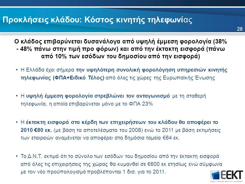 Προκλήσεις κλάδου: Κόστος κινητής τηλεφωνίας 28 Ο κλάδος επιβαρύνεται δυσανάλογα από υψηλή έμμεση φορολογία (38% - 48% πάνω στην τιμή προ φόρων) και από την έκτακτη εισφορά (πάνω από 10% των εσόδων του δημοσίου από την εισφορά) Η Ελλάδα έχει σήμερα την υψηλότερη συνολική φορολόγηση υπηρεσιών κινητής τηλεφωνίας (ΦΠΑ+Ειδικό Τέλος) από όλες τις χώρες της Ευρωπαϊκής Ένωσης Η υψηλή έμμεση φορολογία στρεβλώνει τον ανταγωνισμό με τη σταθερή τηλεφωνία, η οποία επιβαρύνεται μόνο με το ΦΠΑ 23% Η έκτακτη εισφορά στα κέρδη των επιχειρήσεων του κλάδου θα αποφέρει το 2010 €80 εκ.