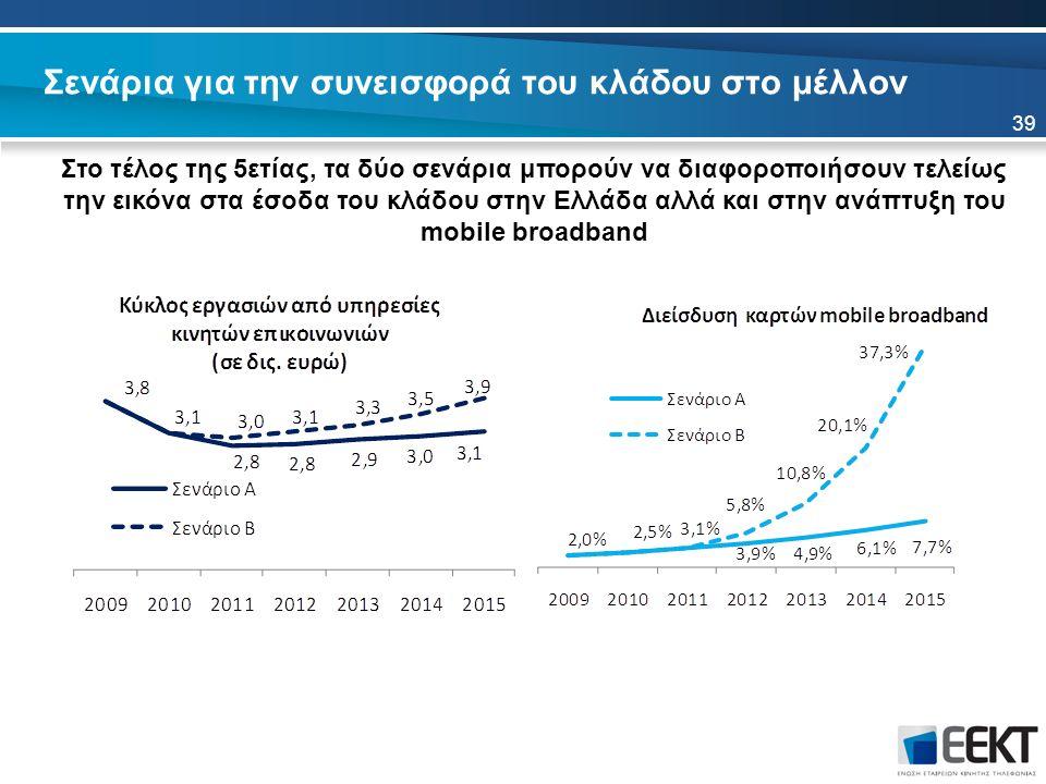 Σενάρια για την συνεισφορά του κλάδου στο μέλλον Στο τέλος της 5ετίας, τα δύο σενάρια μπορούν να διαφοροποιήσουν τελείως την εικόνα στα έσοδα του κλάδου στην Ελλάδα αλλά και στην ανάπτυξη του mobile broadband 39