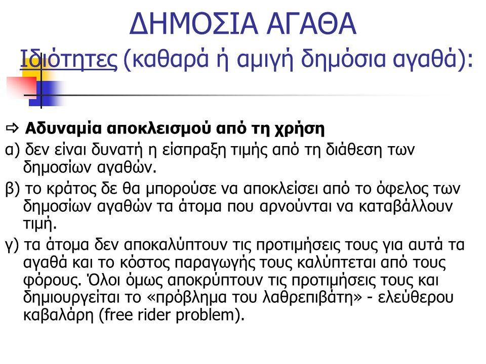 ΔΗΜΟΣΙΑ ΑΓΑΘΑ Ιδιότητες (καθαρά ή αμιγή δημόσια αγαθά):  Αδυναμία αποκλεισμού από τη χρήση α) δεν είναι δυνατή η είσπραξη τιμής από τη διάθεση των δημοσίων αγαθών.