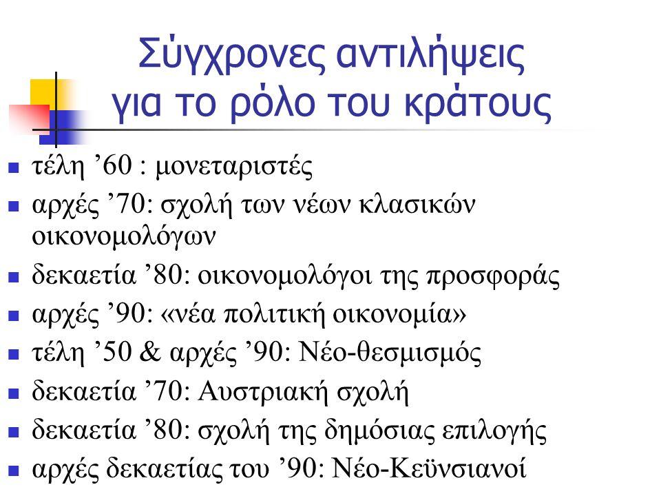 Σύγχρονες αντιλήψεις για το ρόλο του κράτους τέλη '60 : μονεταριστές αρχές '70: σχολή των νέων κλασικών οικονομολόγων δεκαετία '80: οικονομολόγοι της προσφοράς αρχές '90: «νέα πολιτική οικονομία» τέλη '50 & αρχές '90: Νέο-θεσμισμός δεκαετία '70: Αυστριακή σχολή δεκαετία '80: σχολή της δημόσιας επιλογής αρχές δεκαετίας του '90: Νέο-Κεϋνσιανοί