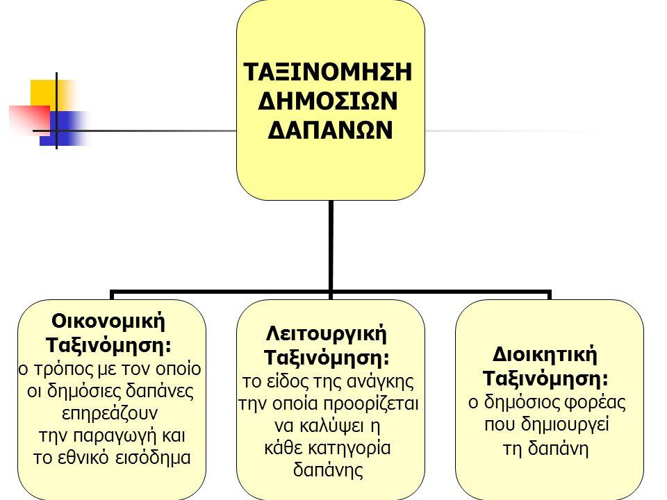 ΤΑΞΙΝΟΜΗΣΗ ΔΗΜΟΣΙΩΝ ΔΑΠΑΝΩΝ Οικονομική Ταξινόμηση: ο τρόπος με τον οποίο οι δημόσιες δαπάνες επηρεάζουν την παραγωγή και το εθνικό εισόδημα Λειτουργική Ταξινόμηση: το είδος της ανάγκης την οποία προορίζεται να καλύψει η κάθε κατηγορία δαπάνης Διοικητική Ταξινόμηση: ο δημόσιος φορέας που δημιουργεί τη δαπάνη