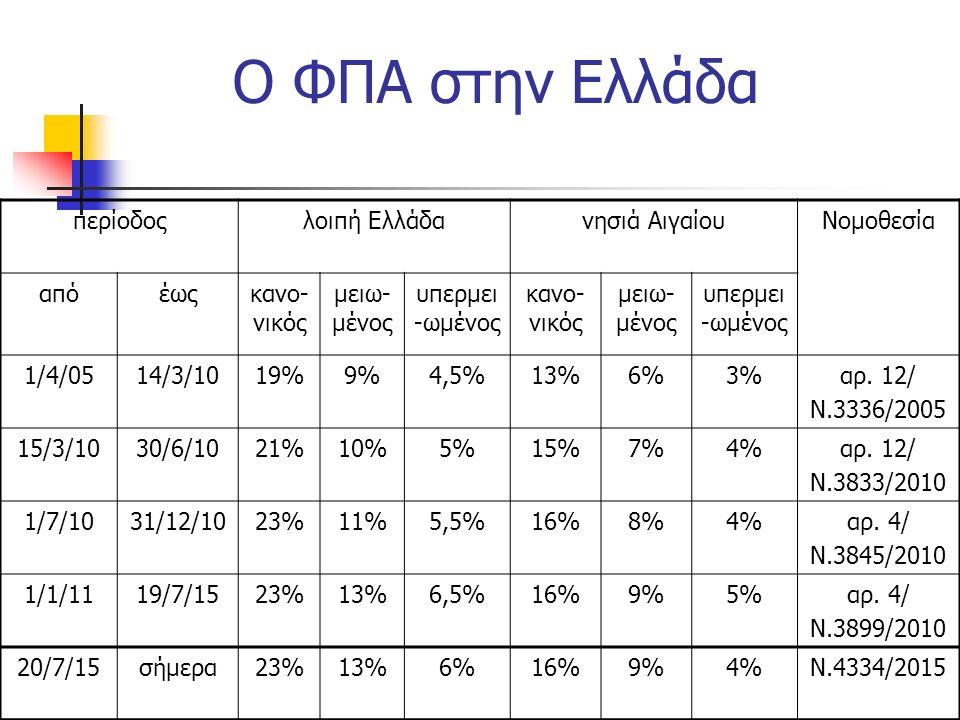 O ΦΠΑ στην Ελλάδα περίοδοςλοιπή Ελλάδανησιά ΑιγαίουΝομοθεσία απόέωςκανο- νικός μειω- μένος υπερμει -ωμένος κανο- νικός μειω- μένος υπερμει -ωμένος 1/4