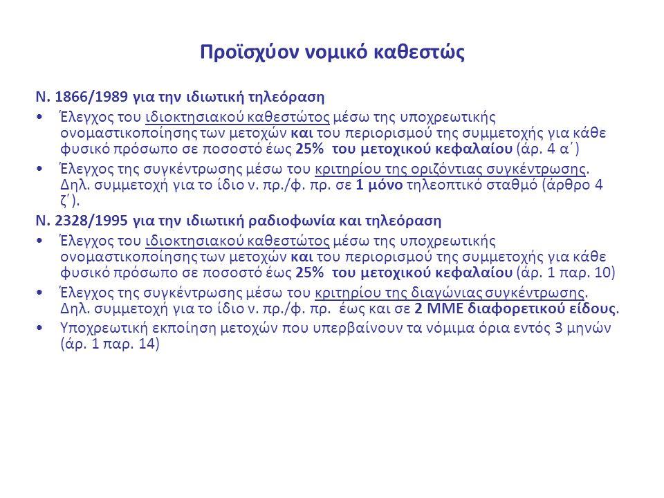 Προϊσχύον νομικό καθεστώς Ν. 1866/1989 για την ιδιωτική τηλεόραση Έλεγχος του ιδιοκτησιακού καθεστώτος μέσω της υποχρεωτικής ονομαστικοποίησης των μετ