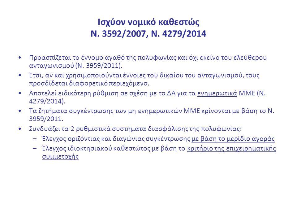 Ισχύον νομικό καθεστώς Ν. 3592/2007, Ν. 4279/2014 Προασπίζεται το έννομο αγαθό της πολυφωνίας και όχι εκείνο του ελεύθερου ανταγωνισμού (Ν. 3959/2011)