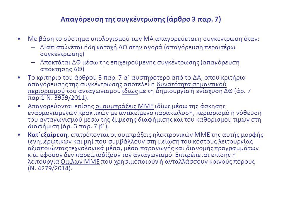 Απαγόρευση της συγκέντρωσης (άρθρο 3 παρ. 7) Με βάση το σύστημα υπολογισμού των ΜΑ απαγορεύεται η συγκέντρωση όταν: –Διαπιστώνεται ήδη κατοχή ΔΘ στην