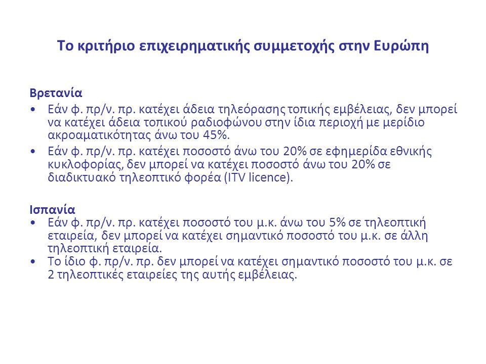 Το κριτήριο επιχειρηματικής συμμετοχής στην Ευρώπη Βρετανία Εάν φ. πρ/ν. πρ. κατέχει άδεια τηλεόρασης τοπικής εμβέλειας, δεν μπορεί να κατέχει άδεια τ