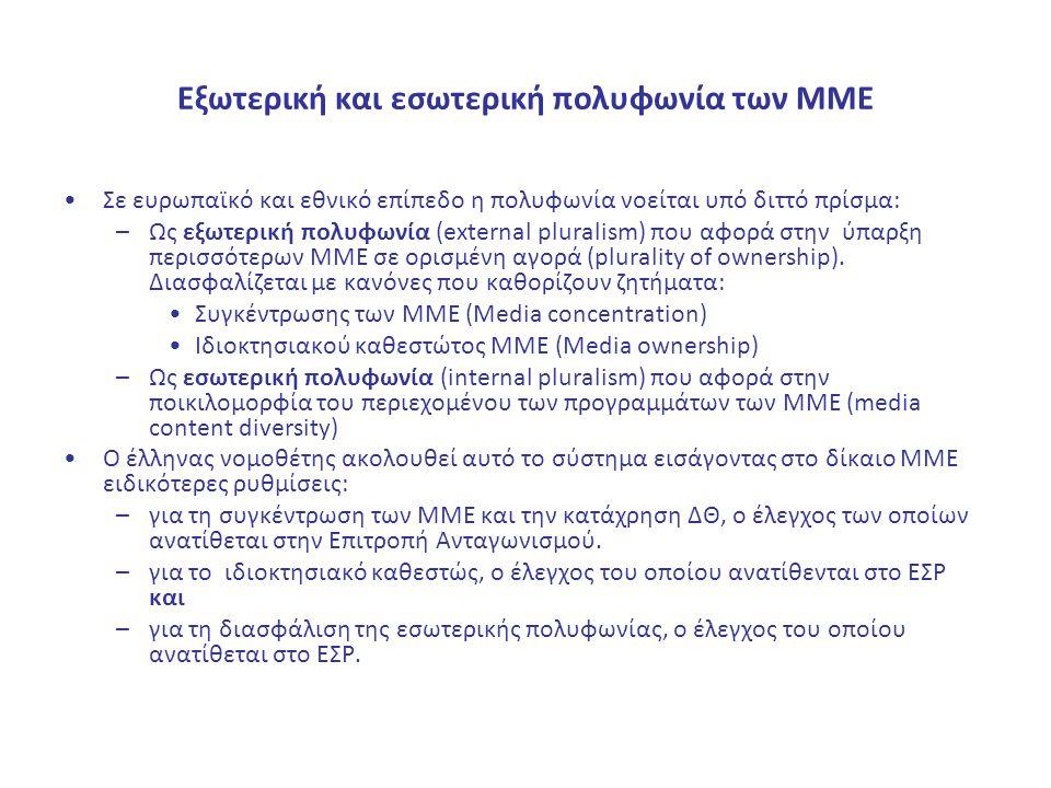 Eξωτερική και εσωτερική πολυφωνία των ΜΜΕ Σε ευρωπαϊκό και εθνικό επίπεδο η πολυφωνία νοείται υπό διττό πρίσμα: –Ως εξωτερική πολυφωνία (external pluralism) που αφορά στην ύπαρξη περισσότερων ΜΜΕ σε ορισμένη αγορά (plurality of ownership).