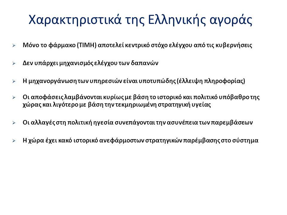 Χαρακτηριστικά της Ελληνικής αγοράς  Μόνο το φάρμακο (ΤΙΜΗ) αποτελεί κεντρικό στόχο ελέγχου από τις κυβερνήσεις  Δεν υπάρχει μηχανισμός ελέγχου των δαπανών  Η μηχανοργάνωση των υπηρεσιών είναι υποτυπώδης (έλλειψη πληροφορίας)  Οι αποφάσεις λαμβάνονται κυρίως με βάση το ιστορικό και πολιτικό υπόβαθρο της χώρας και λιγότερο με βάση την τεκμηριωμένη στρατηγική υγείας  Οι αλλαγές στη πολιτική ηγεσία συνεπάγονται την ασυνέπεια των παρεμβάσεων  Η χώρα έχει κακό ιστορικό ανεφάρμοστων στρατηγικών παρέμβασης στο σύστημα