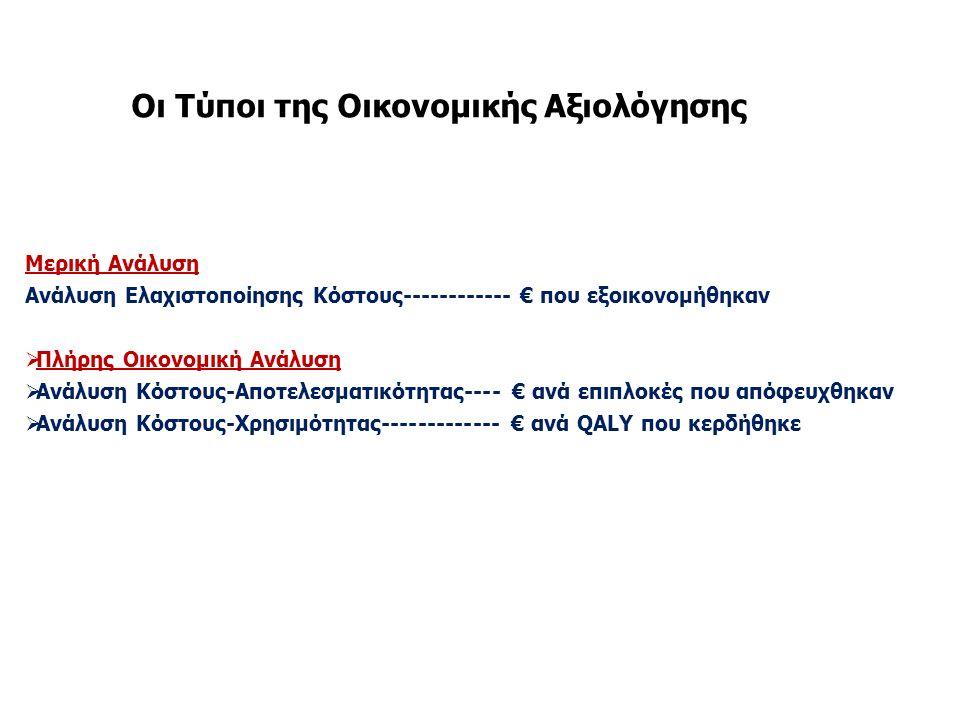 Οι Τύποι της Οικονομικής Αξιολόγησης Μερική Ανάλυση Ανάλυση Ελαχιστοποίησης Κόστους------------ € που εξοικονομήθηκαν  Πλήρης Οικονομική Ανάλυση  Ανάλυση Κόστους-Αποτελεσματικότητας---- € ανά επιπλοκές που απόφευχθηκαν  Ανάλυση Κόστους-Χρησιμότητας------------- € ανά QALY που κερδήθηκε