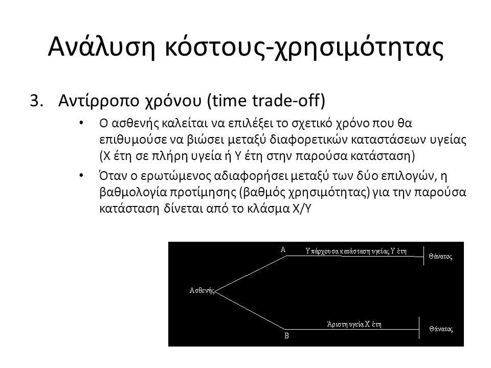 Ανάλυση κόστους-χρησιμότητας 3.Αντίρροπο χρόνου (time trade-off) Ο ασθενής καλείται να επιλέξει το σχετικό χρόνο που θα επιθυμούσε να βιώσει μεταξύ δι