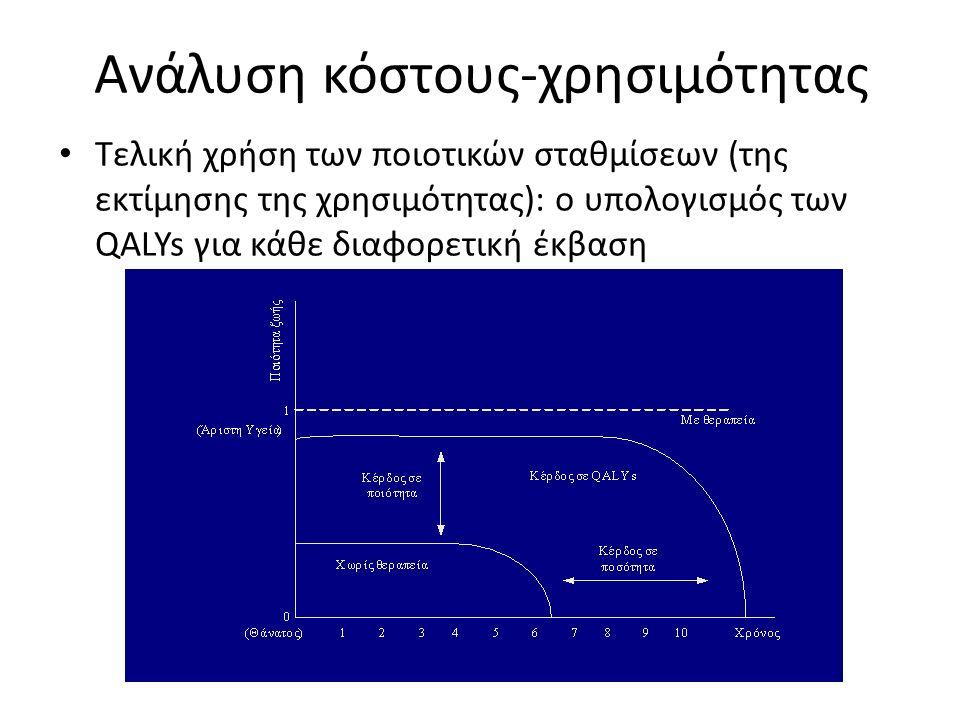 Ανάλυση κόστους-χρησιμότητας Τελική χρήση των ποιοτικών σταθμίσεων (της εκτίμησης της χρησιμότητας): ο υπολογισμός των QALYs για κάθε διαφορετική έκβα