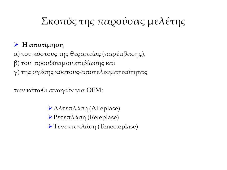 Σκοπός της παρούσας μελέτης  Η αποτίμηση α) του κόστους της θεραπείας (παρέμβασης), β) του προσδόκιμου επιβίωσης και γ) της σχέσης κόστους-αποτελεσματικότητας των κάτωθι αγωγών για ΟΕM:  Αλτεπλάση (Alteplase)  Ρετεπλάση (Reteplase)  Τενεκτεπλάση (Tenecteplase)