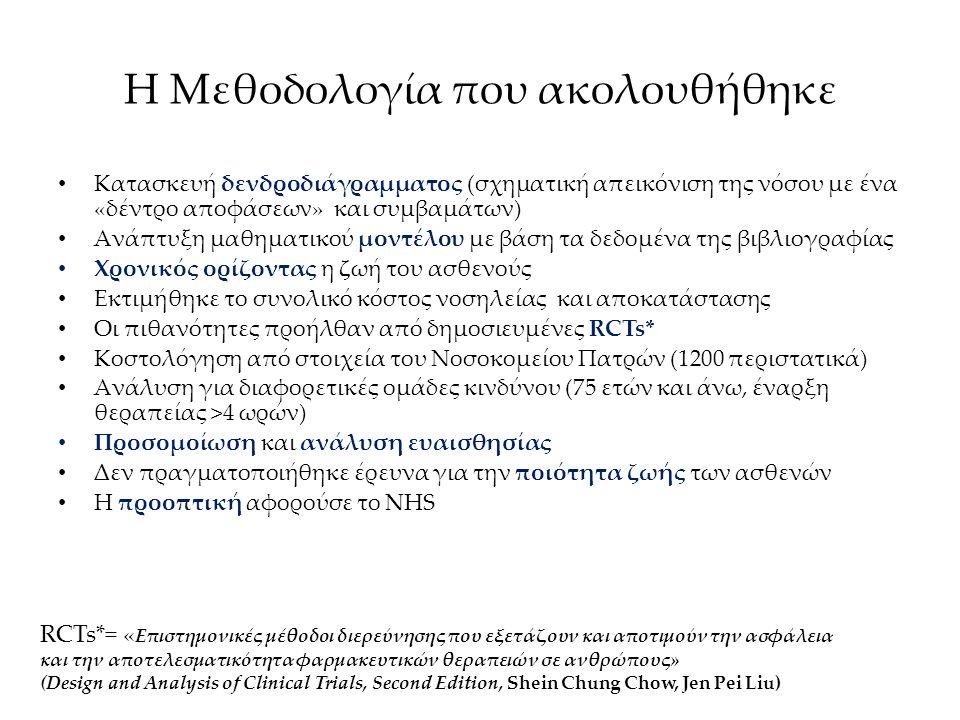 Η Μεθοδολογία που ακολουθήθηκε Κατασκευή δενδροδιάγραμματος (σχηματική απεικόνιση της νόσου με ένα «δέντρο αποφάσεων» και συμβαμάτων) Ανάπτυξη μαθηματ