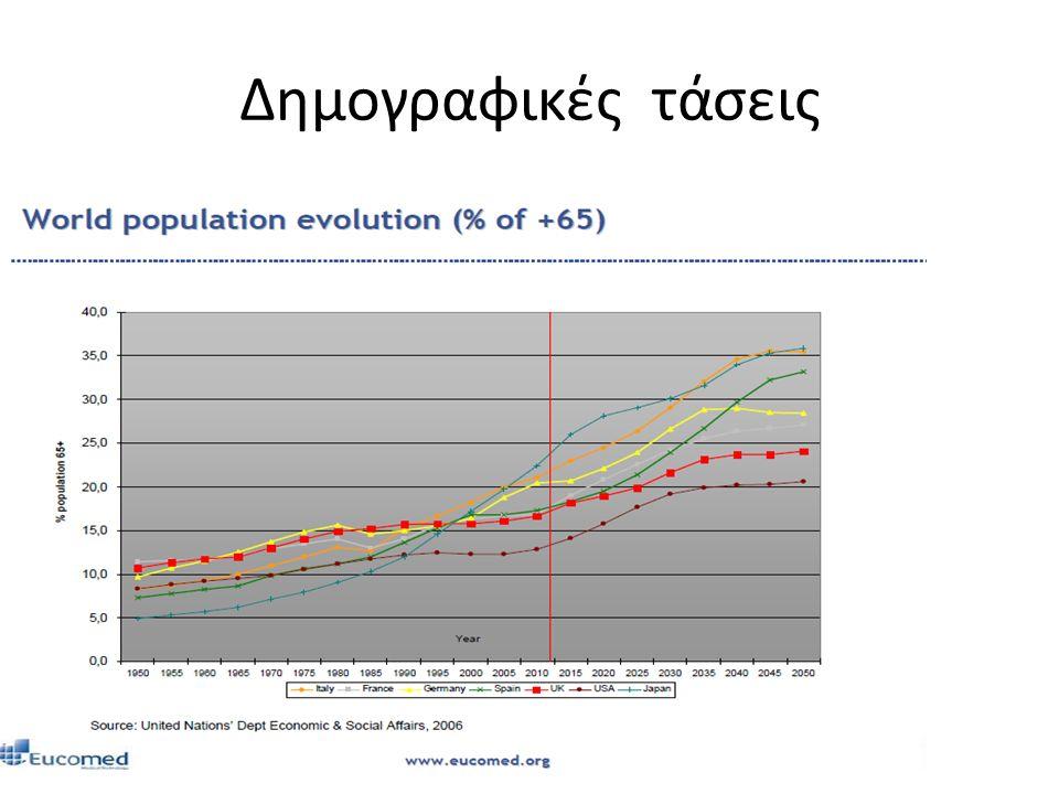 Στοχαστική Απεικόνιση του Ι.C.E.R ΤΕΝ VS AΛΤ (5000 I.C.E.R's) € ys