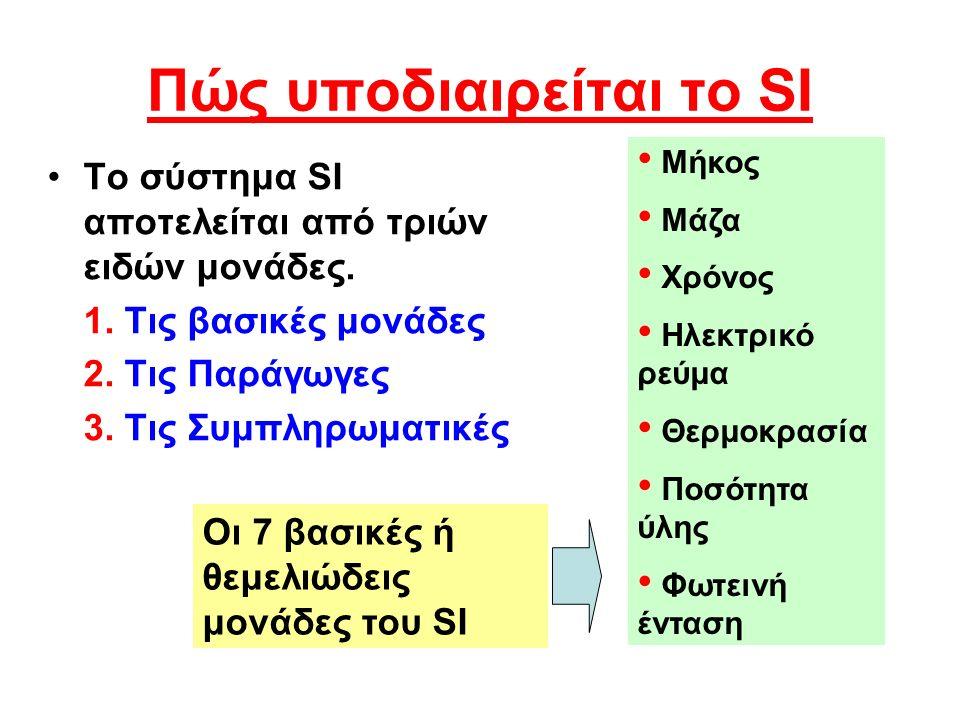 Πώς υποδιαιρείται το SI Το σύστημα SI αποτελείται από τριών ειδών μονάδες. 1. Τις βασικές μονάδες 2. Τις Παράγωγες 3. Τις Συμπληρωματικές Μήκος Μάζα Χ