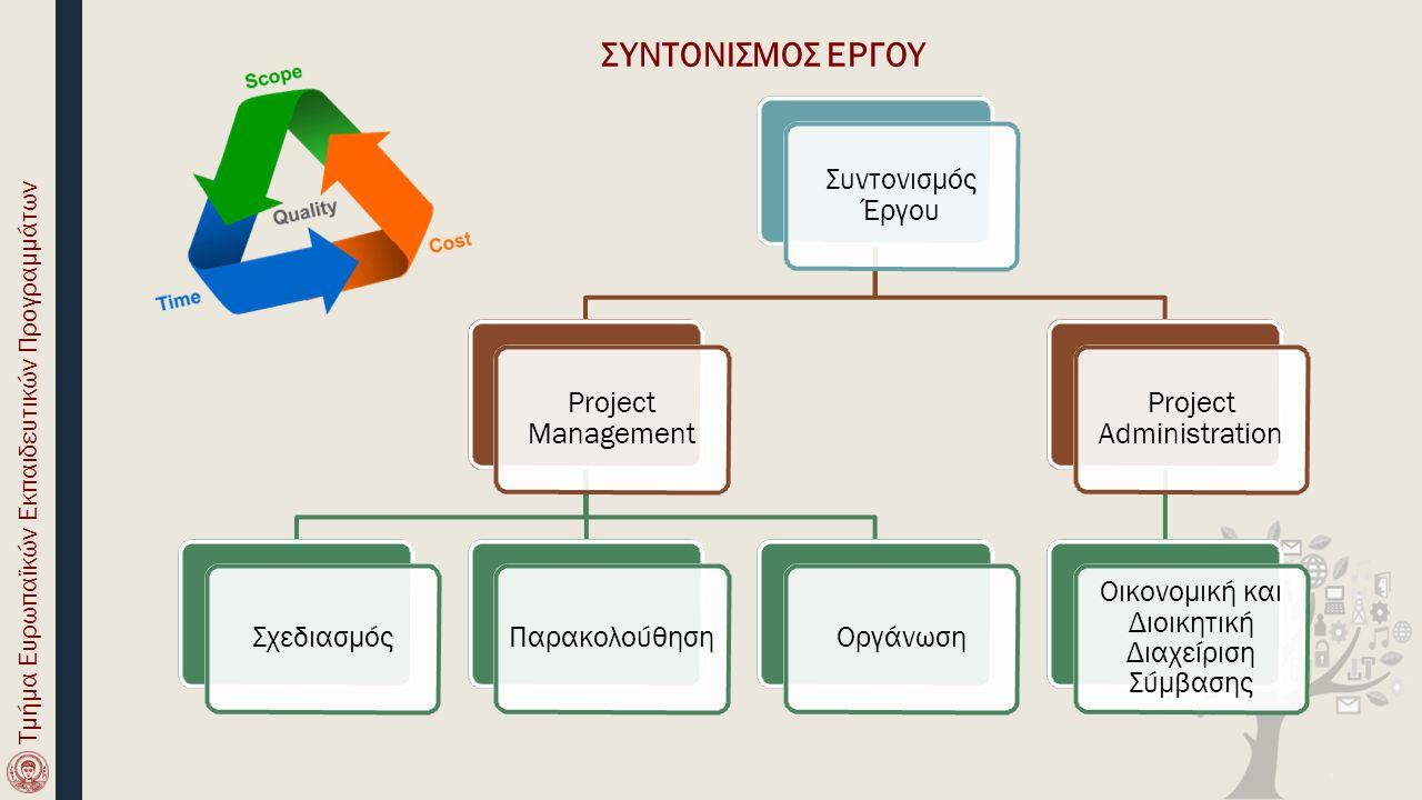 Συντονισμός Έργου Project Management ΣχεδιασμόςΠαρακολούθησηΟργάνωση Project Administration Οικονομική και Διοικητική Διαχείριση Σύμβασης ΣΥΝΤΟΝΙΣΜΟΣ ΕΡΓΟΥ Τμήμα Ευρωπαϊκών Εκπαιδευτικών Προγραμμάτων