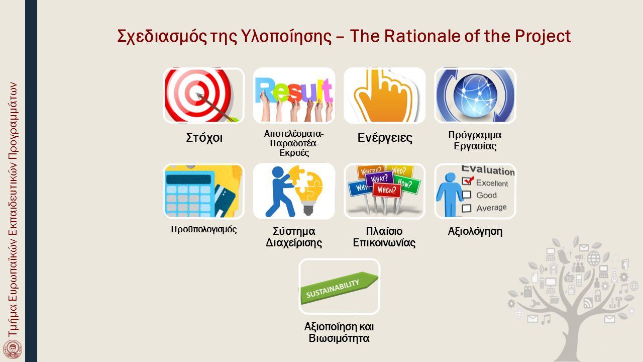 Στόχοι Αποτελέσματα- Παραδοτέα- Εκροές Ενέργειες Πρόγραμμα Εργασίας Προϋπολογισμός Σύστημα Διαχείρισης Πλαίσιο Επικοινωνίας Αξιολόγηση Αξιοποίηση και Βιωσιμότητα Σχεδιασμός της Υλοποίησης – The Rationale of the Project Τμήμα Ευρωπαϊκών Εκπαιδευτικών Προγραμμάτων