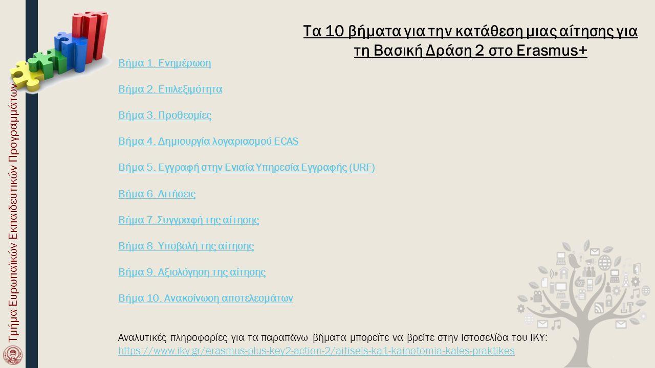 Τα 10 βήματα για την κατάθεση μιας αίτησης για τη Βασική Δράση 2 στο Erasmus+ Βήμα 1. Ενημέρωση Βήμα 2. Επιλεξιμότητα Βήμα 3. Προθεσμίες Βήμα 4. Δημιο