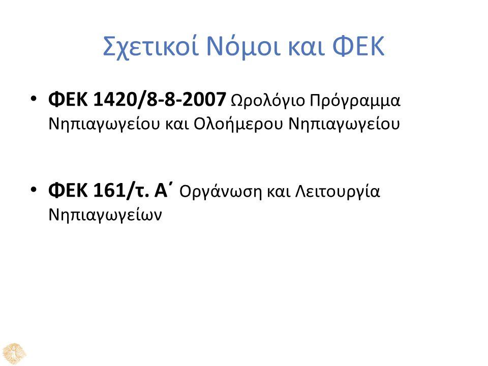 Σχετικοί Νόμοι και ΦΕΚ ΦΕΚ 1420/8-8-2007 Ωρολόγιο Πρόγραμμα Νηπιαγωγείου και Ολοήμερου Νηπιαγωγείου ΦΕΚ 161/τ. Α΄ Οργάνωση και Λειτουργία Νηπιαγωγείων