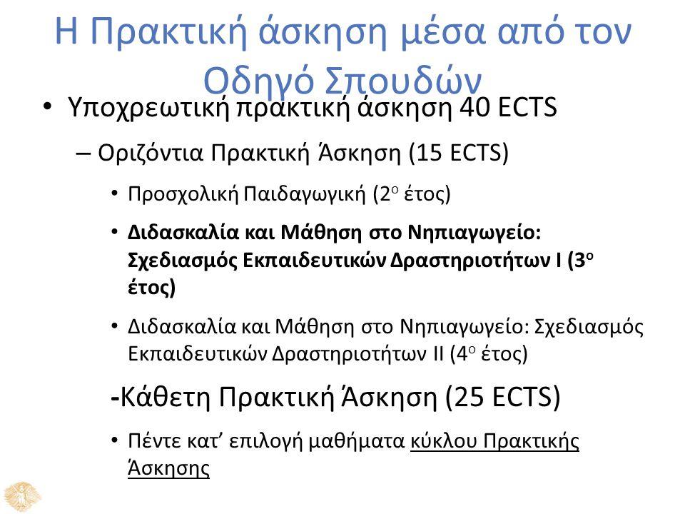 Διδασκαλία και Μάθηση στο Νηπιαγωγείο: Σχεδιασμός Εκπαιδευτικών Δραστηριοτήτων Ι Οριζόντια Πρακτική Άσκηση Το μάθημα συνοδεύεται από εργαστηριακή διδασκαλία στο: 5o εξάμηνο (Πρακτική Άσκηση 3) και στο 6o εξάμηνο (Πρακτική Άσκηση 4).