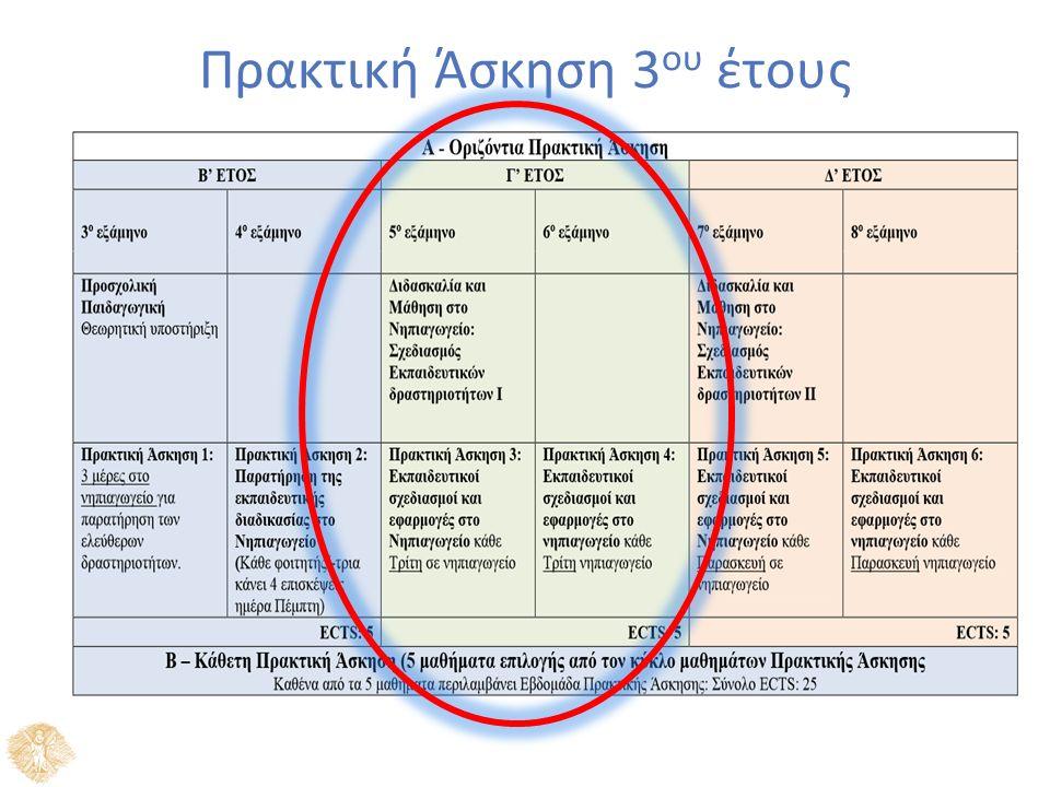 Οι εκδηλώσεις για την επέτειο της εθνικής εορτής της 28 ης Οκτωβρίου πραγματοποιούνται στις 27 Οκτωβρίου, ημέρα κατά την οποία τιμάται και η ελληνική σημαία και για την επέτειο της εθνικής εορτής της 25 ης Μαρτίου στις 24 του ίδιου μήνα.