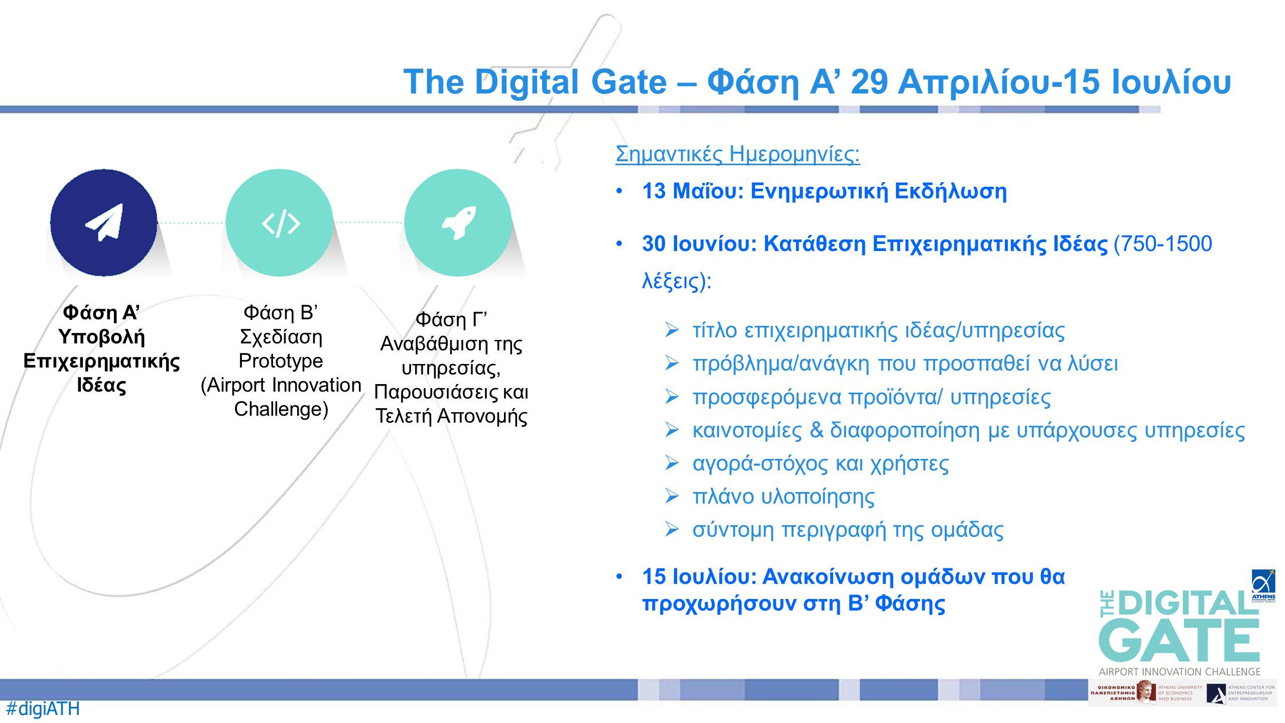 #digiATH Σημαντικές Ημερομηνίες: 13 Μαΐου: Ενημερωτική Εκδήλωση 30 Ιουνίου: Κατάθεση Επιχειρηματικής Ιδέας (750-1500 λέξεις):  τίτλο επιχειρηματικής ιδέας/υπηρεσίας  πρόβλημα/ανάγκη που προσπαθεί να λύσει  προσφερόμενα προϊόντα/ υπηρεσίες  καινοτομίες & διαφοροποίηση με υπάρχουσες υπηρεσίες  αγορά-στόχος και χρήστες  πλάνο υλοποίησης  σύντομη περιγραφή της ομάδας 15 Ιουλίου: Ανακοίνωση ομάδων που θα προχωρήσουν στη Β' Φάσης The Digital Gate – Φάση Α' 29 Απριλίου-15 Ιουλίου Φάση Α' Υποβολή Επιχειρηματικής Ιδέας Φάση Β' Σχεδίαση Prototype (Airport Innovation Challenge) Φάση Γ' Αναβάθμιση της υπηρεσίας, Παρουσιάσεις και Τελετή Απονομής