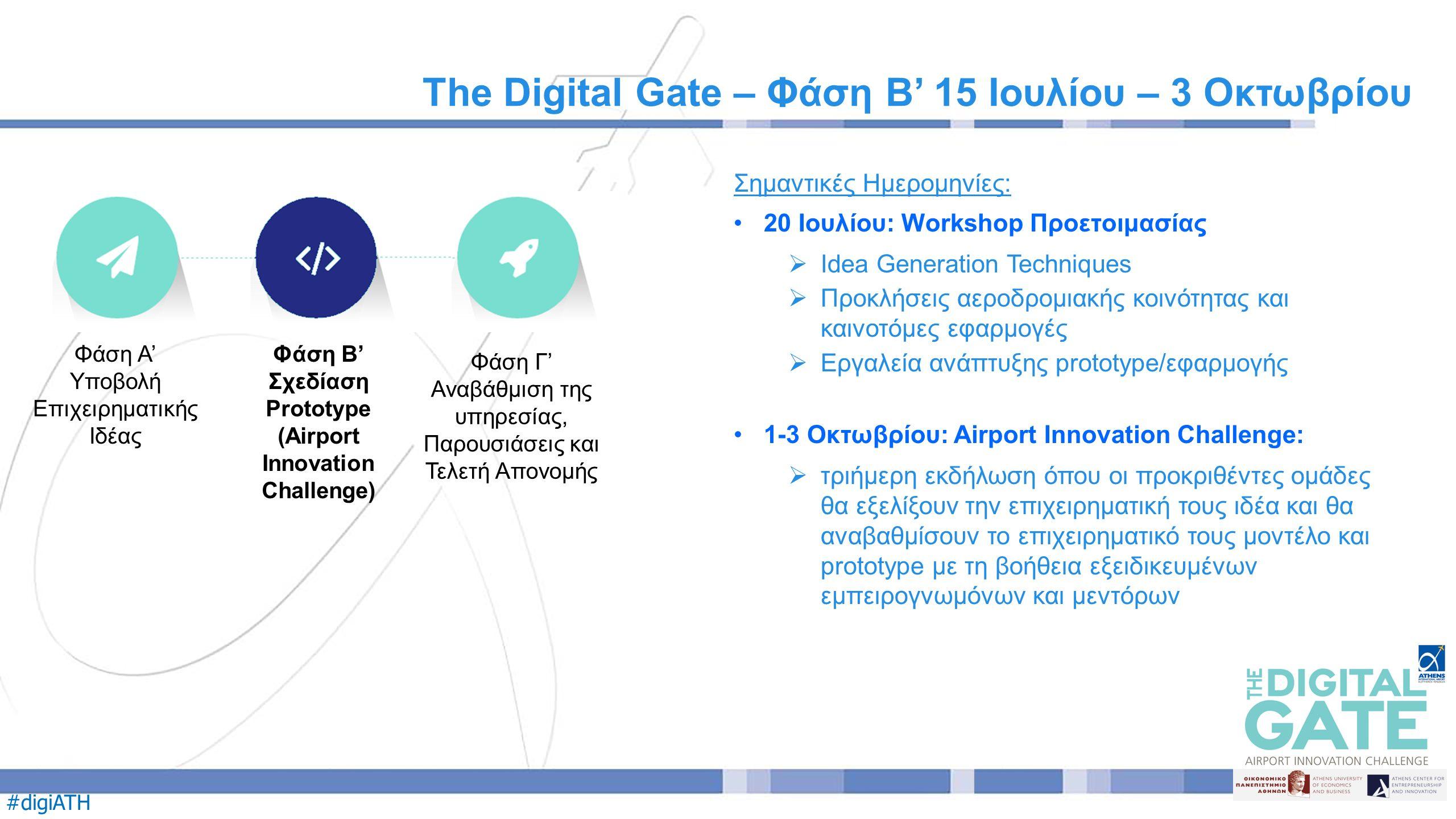 #digiATH Σημαντικές Ημερομηνίες: 20 Ιουλίου: Workshop Προετοιμασίας  Idea Generation Techniques  Προκλήσεις αεροδρομιακής κοινότητας και καινοτόμες εφαρμογές  Εργαλεία ανάπτυξης prototype/εφαρμογής 1-3 Οκτωβρίου: Airport Innovation Challenge:  τριήμερη εκδήλωση όπου οι προκριθέντες ομάδες θα εξελίξουν την επιχειρηματική τους ιδέα και θα αναβαθμίσουν το επιχειρηματικό τους μοντέλο και prototype με τη βοήθεια εξειδικευμένων εμπειρογνωμόνων και μεντόρων The Digital Gate – Φάση Β' 15 Ιουλίου – 3 Οκτωβρίου Φάση Α' Υποβολή Επιχειρηματικής Ιδέας Φάση Β' Σχεδίαση Prototype (Airport Innovation Challenge) Φάση Γ' Αναβάθμιση της υπηρεσίας, Παρουσιάσεις και Τελετή Απονομής