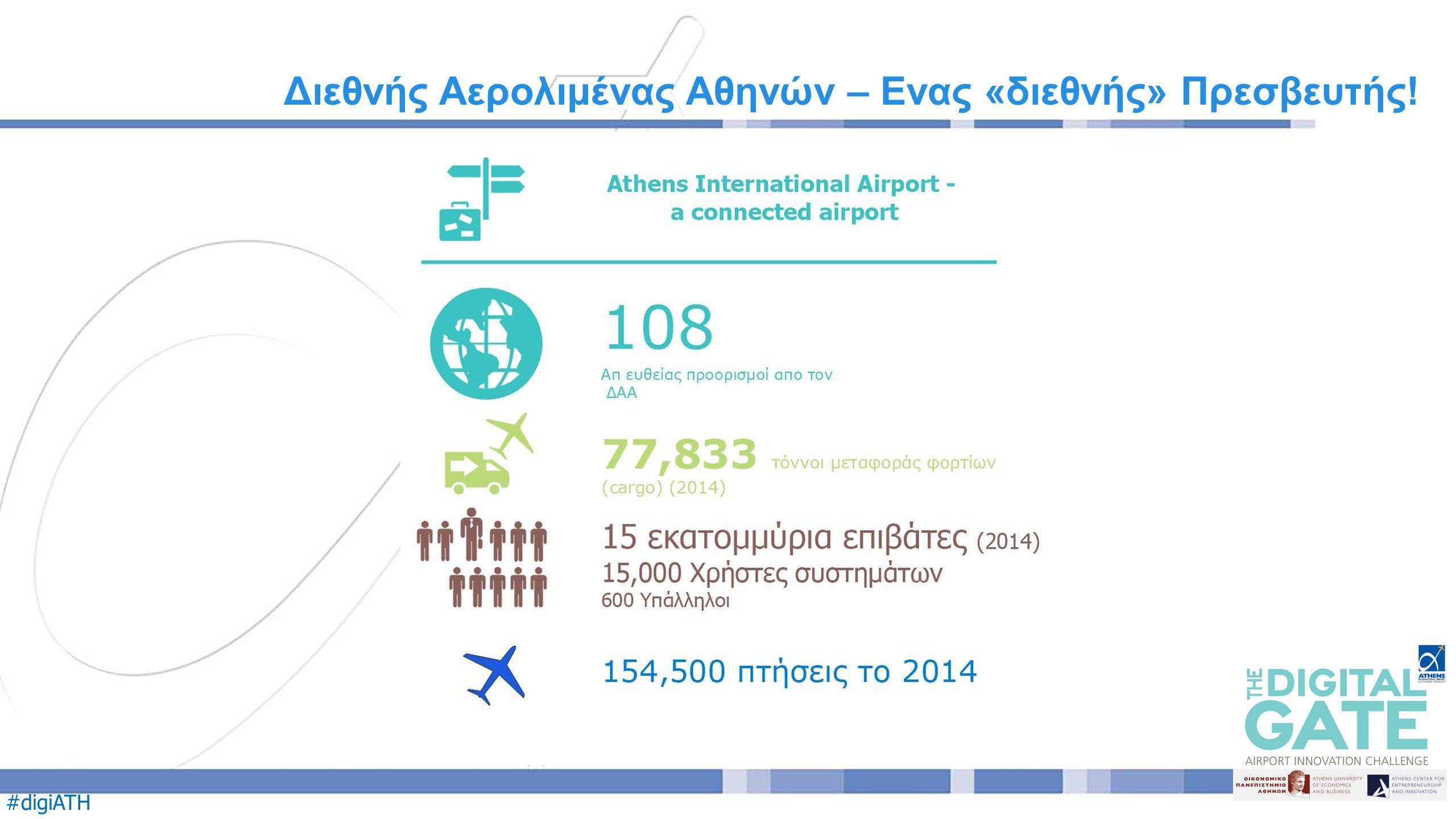 #digiATH Διεθνής Αερολιμένας Αθηνών – Ενας «διεθνής» Πρεσβευτής!