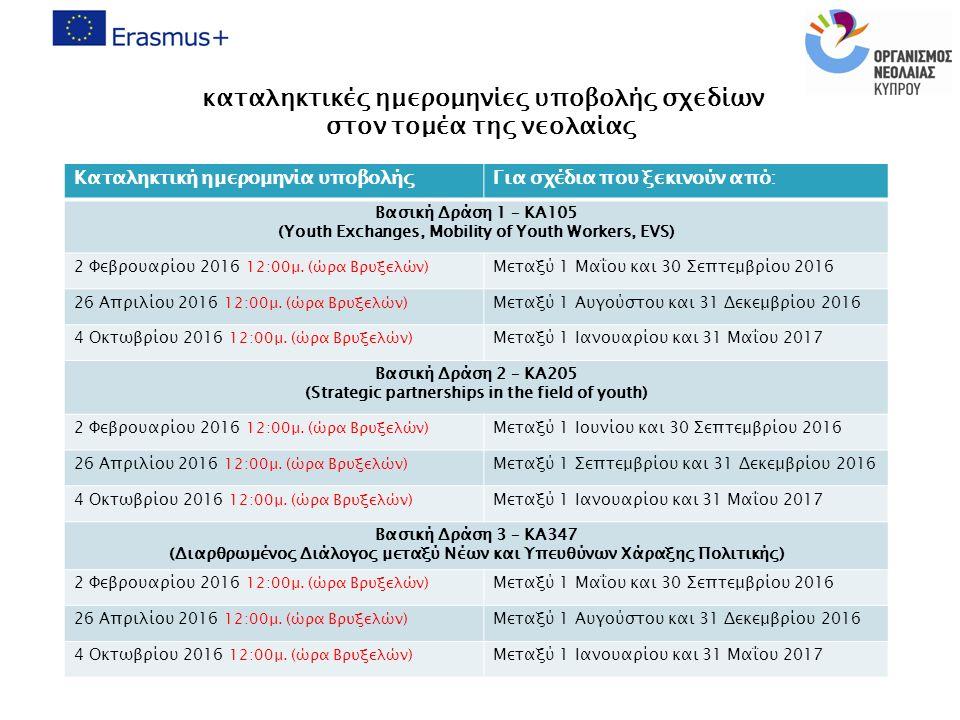 3 καταληκτικές ημερομηνίες υποβολής σχεδίων στον τομέα της νεολαίας Καταληκτική ημερομηνία υποβολήςΓια σχέδια που ξεκινούν από: Βασική Δράση 1 – KA105 (Youth Exchanges, Mobility of Youth Workers, EVS) 2 Φεβρουαρίου 2016 12:00μ.