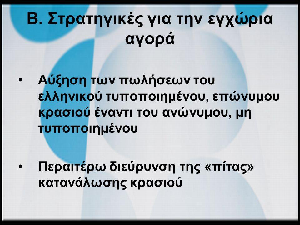 Β. Στρατηγικές για την εγχώρια αγορά Αύξηση των πωλήσεων του ελληνικού τυποποιημένου, επώνυμου κρασιού έναντι του ανώνυμου, μη τυποποιημένου Περαιτέρω