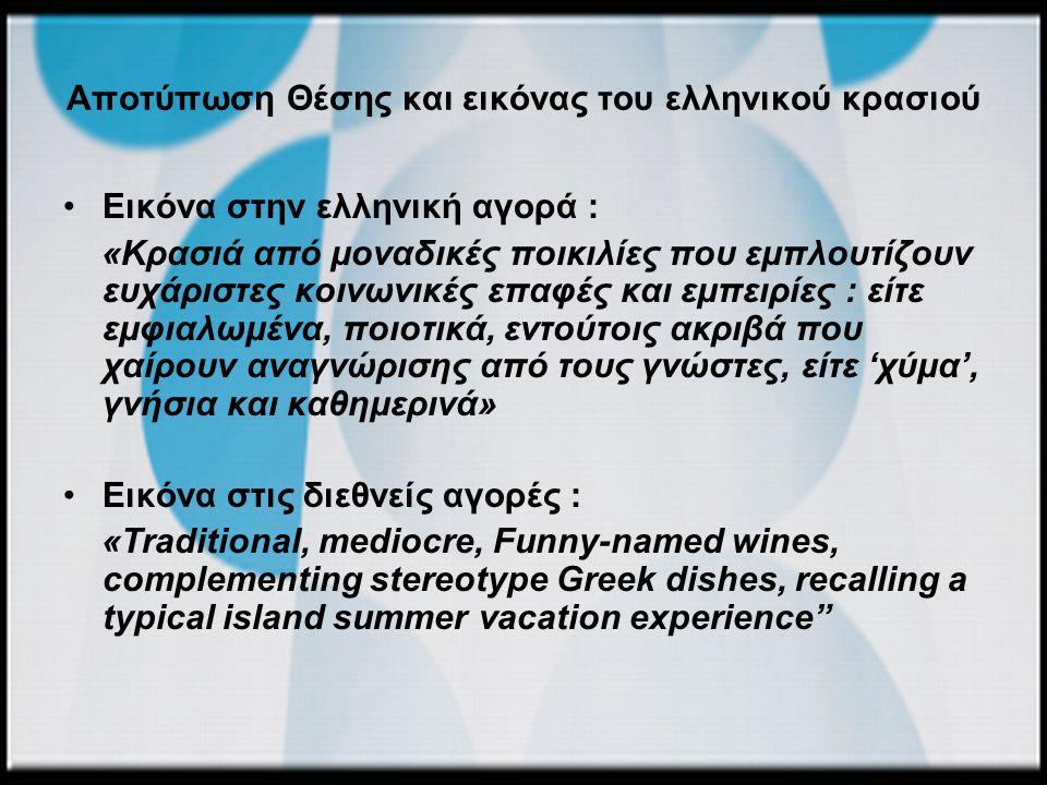 Αποτύπωση Θέσης και εικόνας του ελληνικού κρασιού Εικόνα στην ελληνική αγορά : «Κρασιά από μοναδικές ποικιλίες που εμπλουτίζουν ευχάριστες κοινωνικές επαφές και εμπειρίες : είτε εμφιαλωμένα, ποιοτικά, εντούτοις ακριβά που χαίρουν αναγνώρισης από τους γνώστες, είτε 'χύμα', γνήσια και καθημερινά» Εικόνα στις διεθνείς αγορές : «Traditional, mediocre, Funny-named wines, complementing stereotype Greek dishes, recalling a typical island summer vacation experience