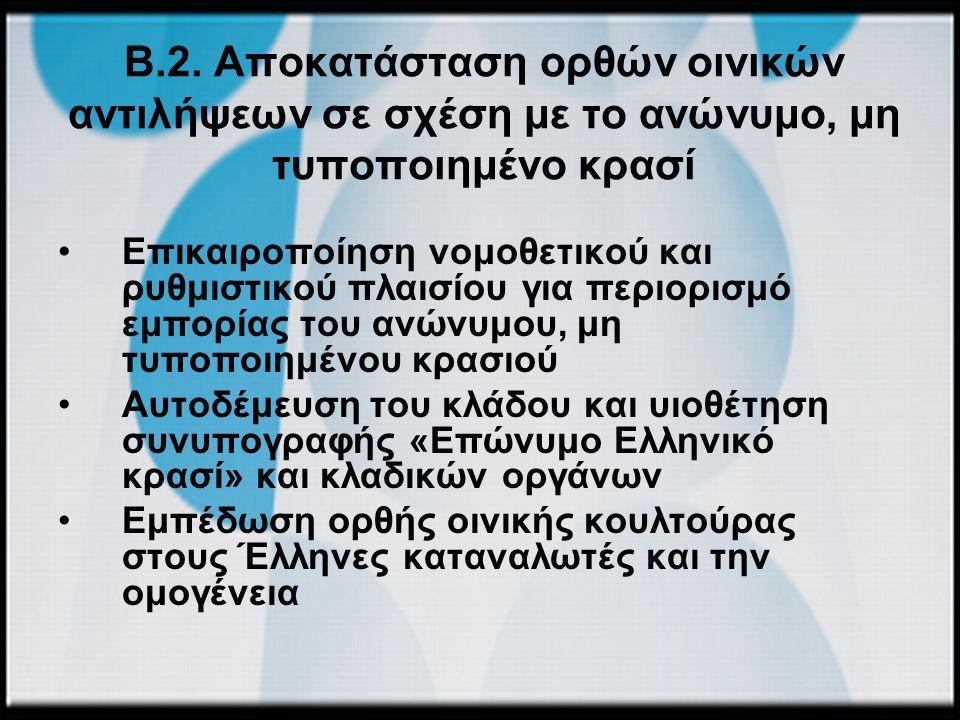 Β.2. Αποκατάσταση ορθών οινικών αντιλήψεων σε σχέση με το ανώνυμο, μη τυποποιημένο κρασί Επικαιροποίηση νομοθετικού και ρυθμιστικού πλαισίου για περιο