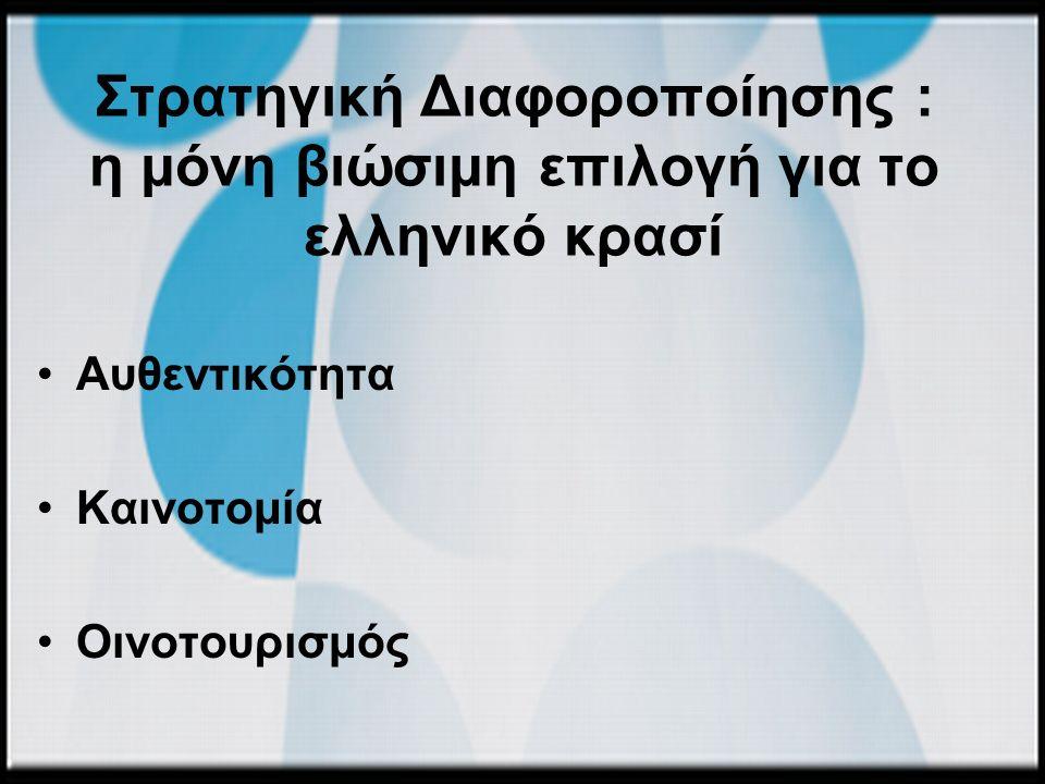 Εικόνα της εθνικής οινικής οντότητας Περιοχές και ονομασίες προέλευσης / Μοναδικά και ποικίλα terroir Ποικιλίες σταφυλιού Μέρος της Μεσογειακής διατροφής & της ελληνικής γαστρονομίας