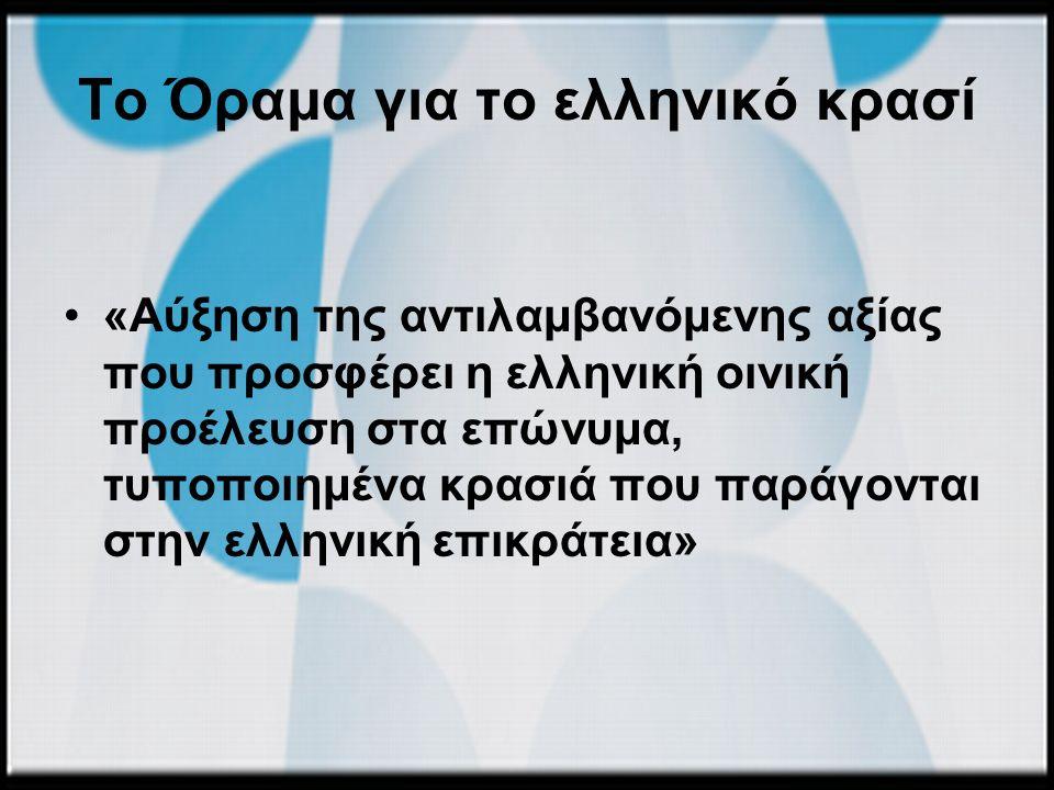 Αποστολή Αναβάθμιση της οινικής εμπειρίας στην Ελλάδα Δημιουργία εικόνας αξίας στο εξωτερικό
