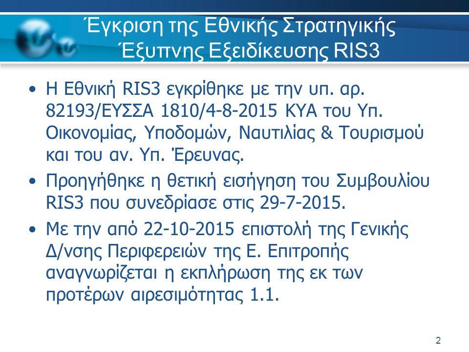 Έγκριση της Εθνικής Στρατηγικής Έξυπνης Εξειδίκευσης RIS3 Η Εθνική RIS3 εγκρίθηκε με την υπ.
