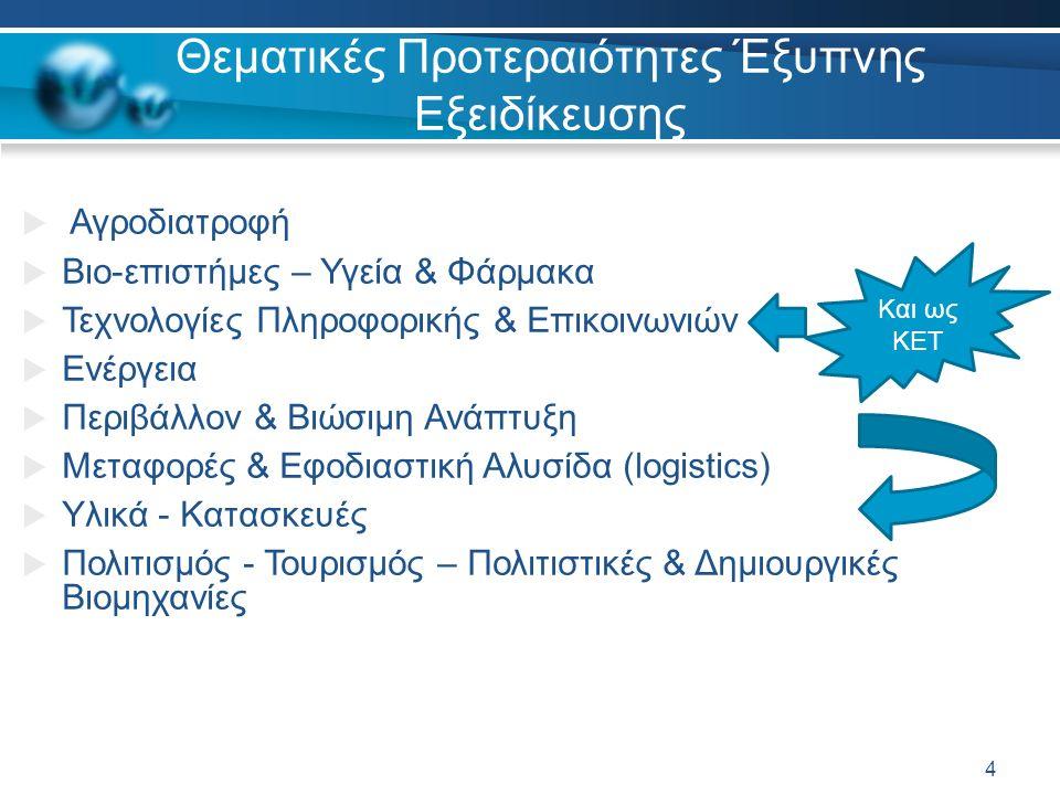 Θεματικές Προτεραιότητες Έξυπνης Εξειδίκευσης 4  Αγροδιατροφή  Βιο-επιστήμες – Υγεία & Φάρμακα  Τεχνολογίες Πληροφορικής & Επικοινωνιών  Ενέργεια  Περιβάλλον & Βιώσιμη Ανάπτυξη  Μεταφορές & Εφοδιαστική Αλυσίδα (logistics)  Υλικά - Κατασκευές  Πολιτισμός - Τουρισμός – Πολιτιστικές & Δημιουργικές Βιομηχανίες Και ως KET