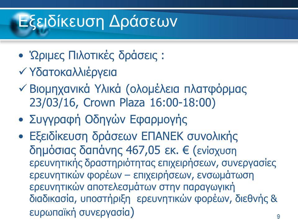 Εξειδίκευση Δράσεων Ώριμες Πιλοτικές δράσεις : Υδατοκαλλιέργεια Βιομηχανικά Υλικά (ολομέλεια πλατφόρμας 23/03/16, Crown Plaza 16:00-18:00) Συγγραφή Οδηγών Εφαρμογής Εξειδίκευση δράσεων ΕΠΑΝΕΚ συνολικής δημόσιας δαπάνης 467,05 εκ.