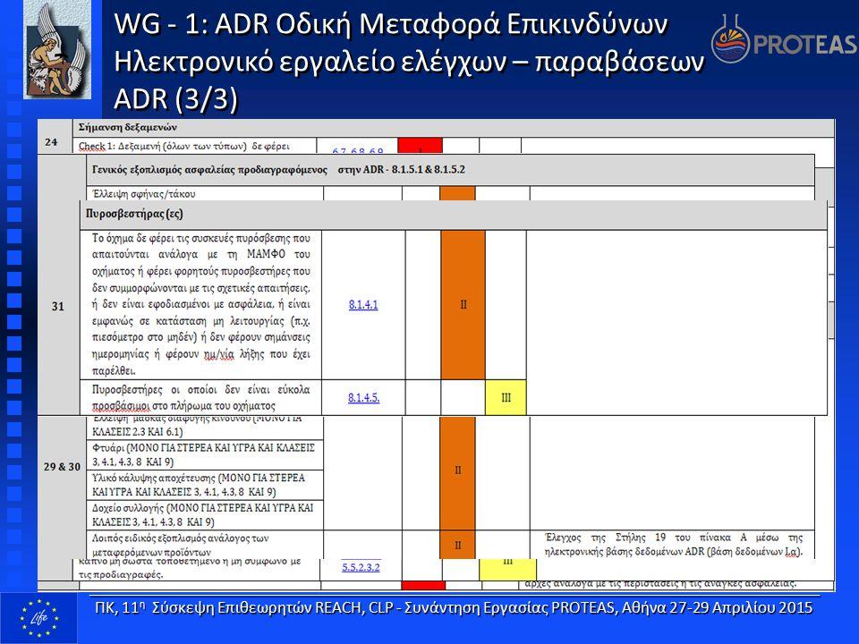 WG - 1: ADR Οδική Μεταφορά Επικινδύνων Ηλεκτρονικό εργαλείο ελέγχων – παραβάσεων ADR (3/3) ΒΗΜΑ 6 - Έλεγχος παραβάσεων βάσει της κατάλληλης Λίστας ελέγχων - παραβάσεων : Λίστα ελέγχων – παραβάσεων Δεξαμενές Λίστα ελέγχων – παραβάσεων Χύδην Φορτία Λίστα ελέγχων – παραβάσεων Συσκευασμένα Εμπορεύματα Λίστα ς ελέγχων – παραβάσεων Συσκευασμένα Εμπορ.