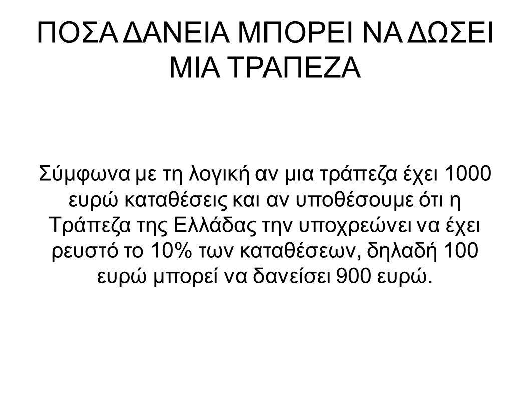 ΠΟΣΑ ΔΑΝΕΙΑ ΜΠΟΡΕΙ ΝΑ ΔΩΣΕΙ ΜΙΑ ΤΡΑΠΕΖΑ Σύμφωνα με τη λογική αν μια τράπεζα έχει 1000 ευρώ καταθέσεις και αν υποθέσουμε ότι η Τράπεζα της Ελλάδας την υποχρεώνει να έχει ρευστό το 10% των καταθέσεων, δηλαδή 100 ευρώ μπορεί να δανείσει 900 ευρώ.