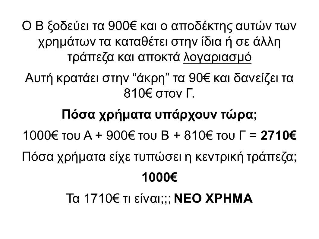 Ο Β ξοδεύει τα 900€ και ο αποδέκτης αυτών των χρημάτων τα καταθέτει στην ίδια ή σε άλλη τράπεζα και αποκτά λογαριασμό Αυτή κρατάει στην άκρη τα 90€ και δανείζει τα 810€ στον Γ.
