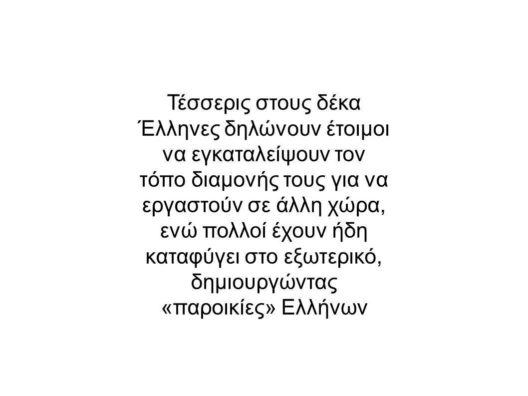 Τέσσερις στους δέκα Έλληνες δηλώνουν έτοιμοι να εγκαταλείψουν τον τόπο διαμονής τους για να εργαστούν σε άλλη χώρα, ενώ πολλοί έχουν ήδη καταφύγει στο εξωτερικό, δημιουργώντας «παροικίες» Ελλήνων