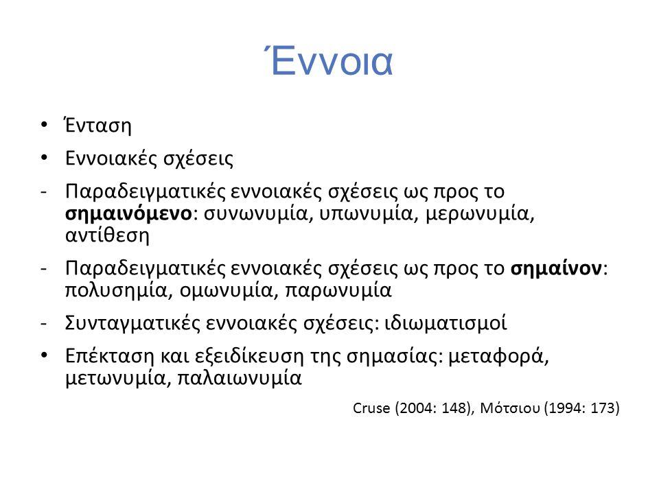 Υπωνυμία Σχέση εγκλεισμού (αμοιβαία: έκταση - ένταση)  Υπώνυμο / Υπερώνυμο (μπλούζα / ρούχο)  Κριτήρια ανίχνευσης: -απλή συνεπαγωγή -μεταβατικότητα -ταξινομία Lyons (1977: 292), Cruse (1986: 88-92) Ιεραρχική σχέση είδους: από τα φυσικά στα μη φυσικά είδη