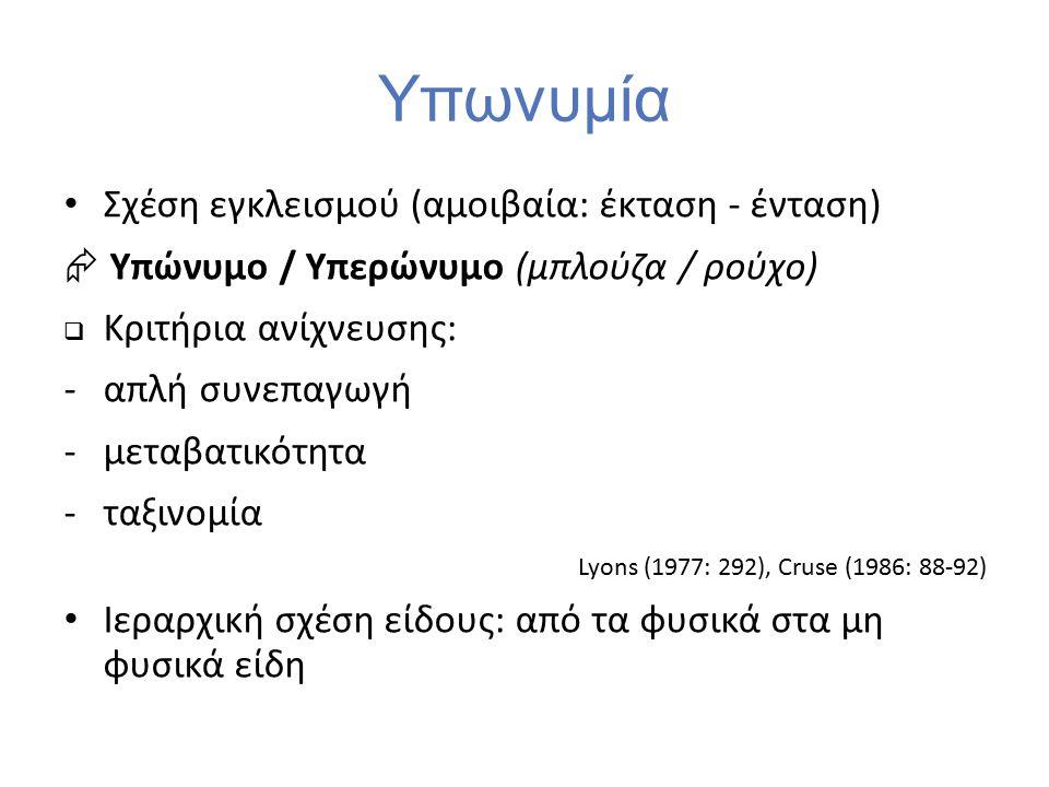 Μερωνυμία Σχέση εγκλεισμού (αμοιβαία: μέρους - όλου)  Ολώνυμο / Μερώνυμο (σπίτι / καθιστικό)  Κριτήρια ανίχνευσης: -απλή συνεπαγωγή -στο Χ περιλαμβάνεται το Υ Cruse (1986: 160-161) Χαρακτηριστικά: αναγκαιότητα, ακεραιότητα, διακριτότητα, κίνητρο, συμφωνία Cruse (2004: 151-153) Ιεραρχική σχέση του μέρους