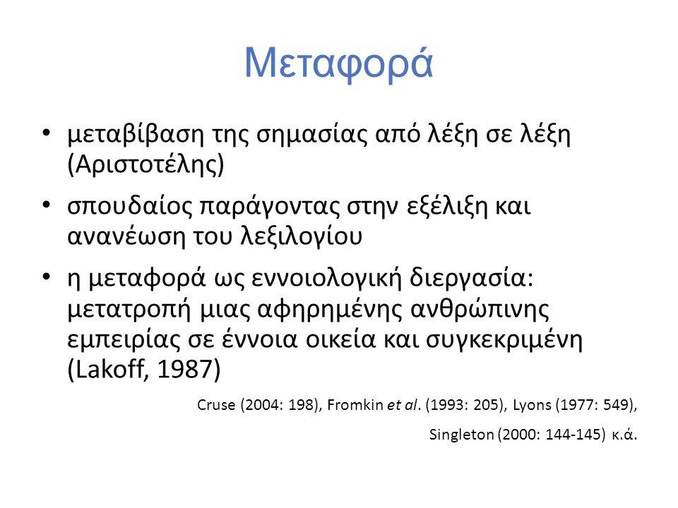 Μεταφορά μεταβίβαση της σημασίας από λέξη σε λέξη (Αριστοτέλης) σπουδαίος παράγοντας στην εξέλιξη και ανανέωση του λεξιλογίου η μεταφορά ως εννοιολογι