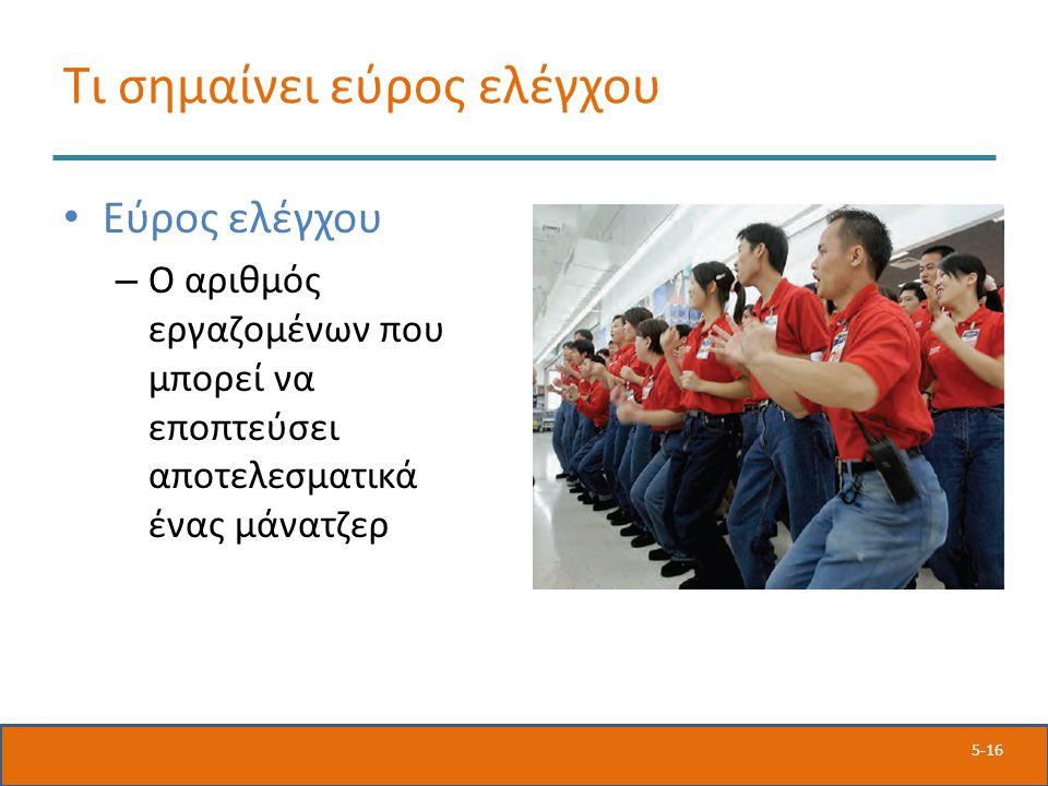 5-16 Τι σημαίνει εύρος ελέγχου Εύρος ελέγχου – Ο αριθμός εργαζομένων που μπορεί να εποπτεύσει αποτελεσματικά ένας μάνατζερ