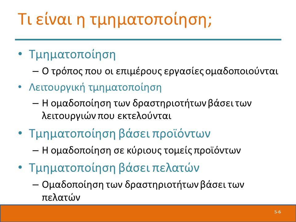 5-6 Τι είναι η τμηματοποίηση; Τμηματοποίηση – Ο τρόπος που οι επιμέρους εργασίες ομαδοποιούνται Λειτουργική τμηματοποίηση – Η ομαδοποίηση των δραστηριοτήτων βάσει των λειτουργιών που εκτελούνται Τμηματοποίηση βάσει προϊόντων – Η ομαδοποίηση σε κύριους τομείς προϊόντων Τμηματοποίηση βάσει πελατών – Ομαδοποίηση των δραστηριοτήτων βάσει των πελατών
